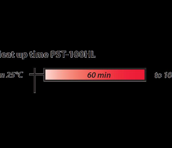 pst-100hl_chart